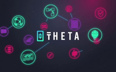 THETA: The future of video content delivery